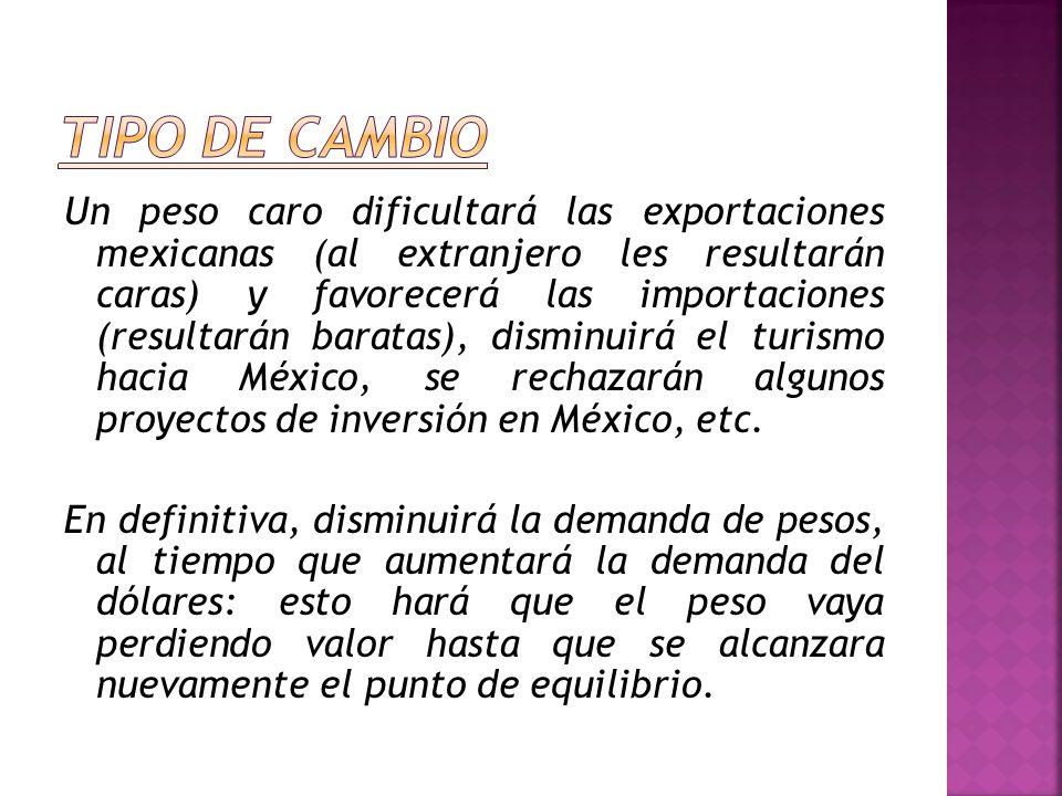 Un peso caro dificultará las exportaciones mexicanas (al extranjero les resultarán caras) y favorecerá las importaciones (resultarán baratas), disminu