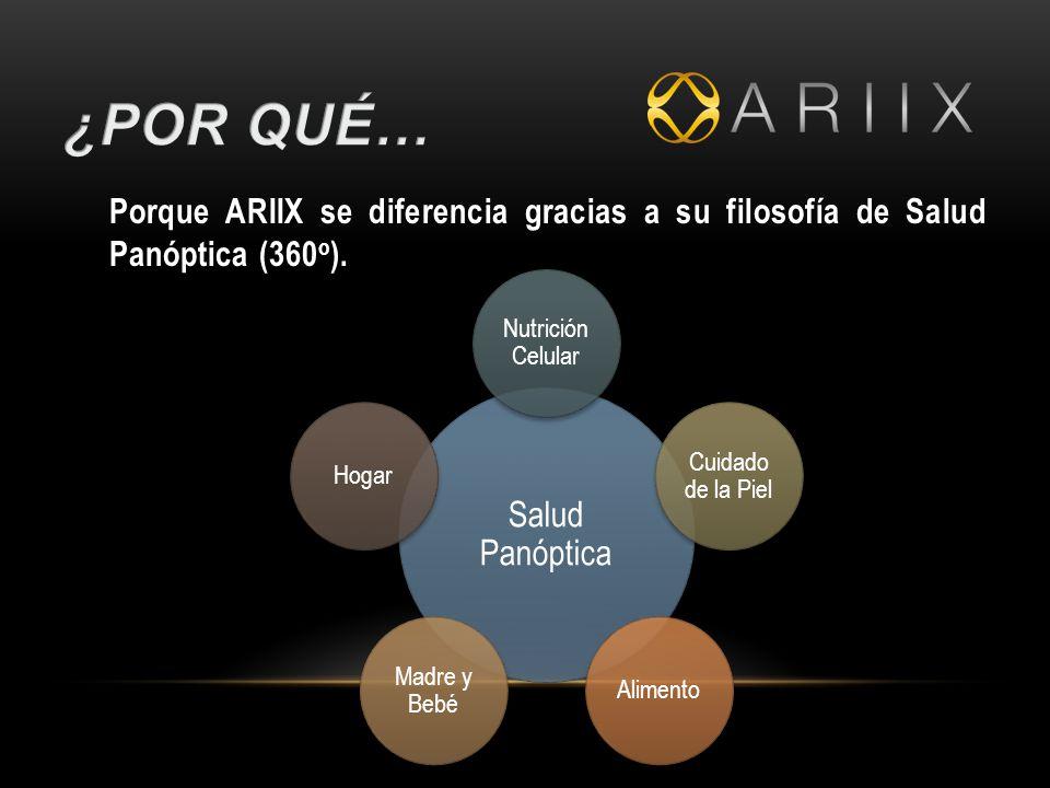 Porque ARIIX se diferencia gracias a su filosofía de Salud Panóptica (360 o ).