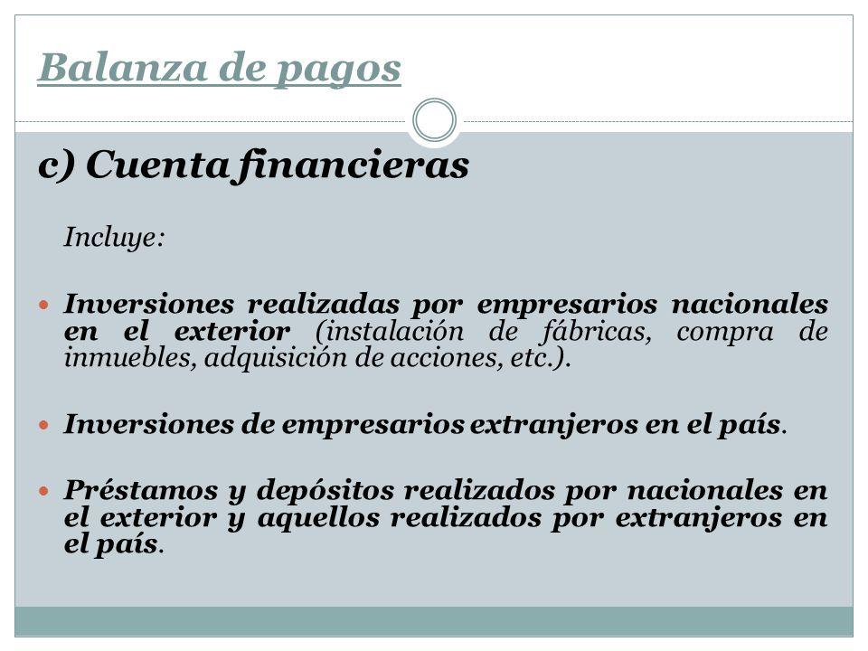 Balanza de pagos c) Cuenta financieras Incluye: Inversiones realizadas por empresarios nacionales en el exterior (instalación de fábricas, compra de i