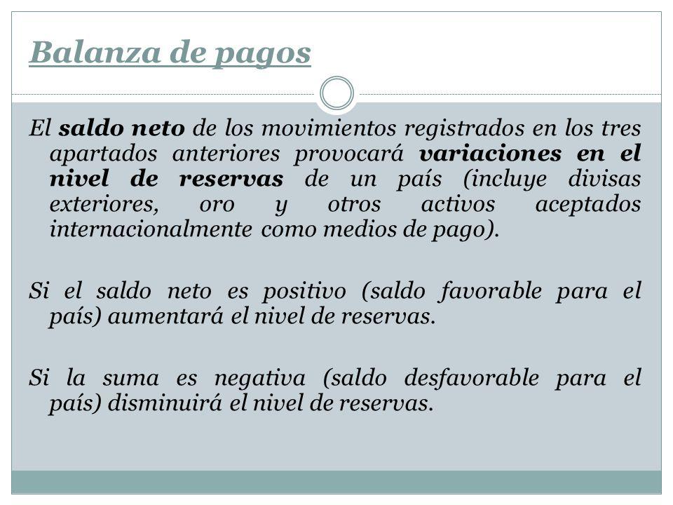 Balanza de pagos El saldo neto de los movimientos registrados en los tres apartados anteriores provocará variaciones en el nivel de reservas de un paí