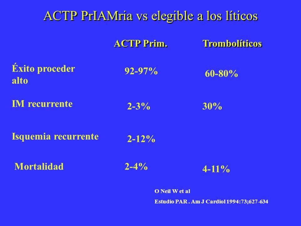 ACTP PrIAMria vs elegible a los líticos Éxito proceder alto ACTP Prim. Trombolíticos IM recurrente Isquemia recurrente Mortalidad 92-97% 2-3% 2-12% 2-