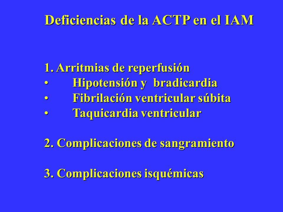 Deficiencias de la ACTP en el IAM 1. Arritmias de reperfusión Hipotensión y bradicardiaHipotensión y bradicardia Fibrilación ventricular súbitaFibrila