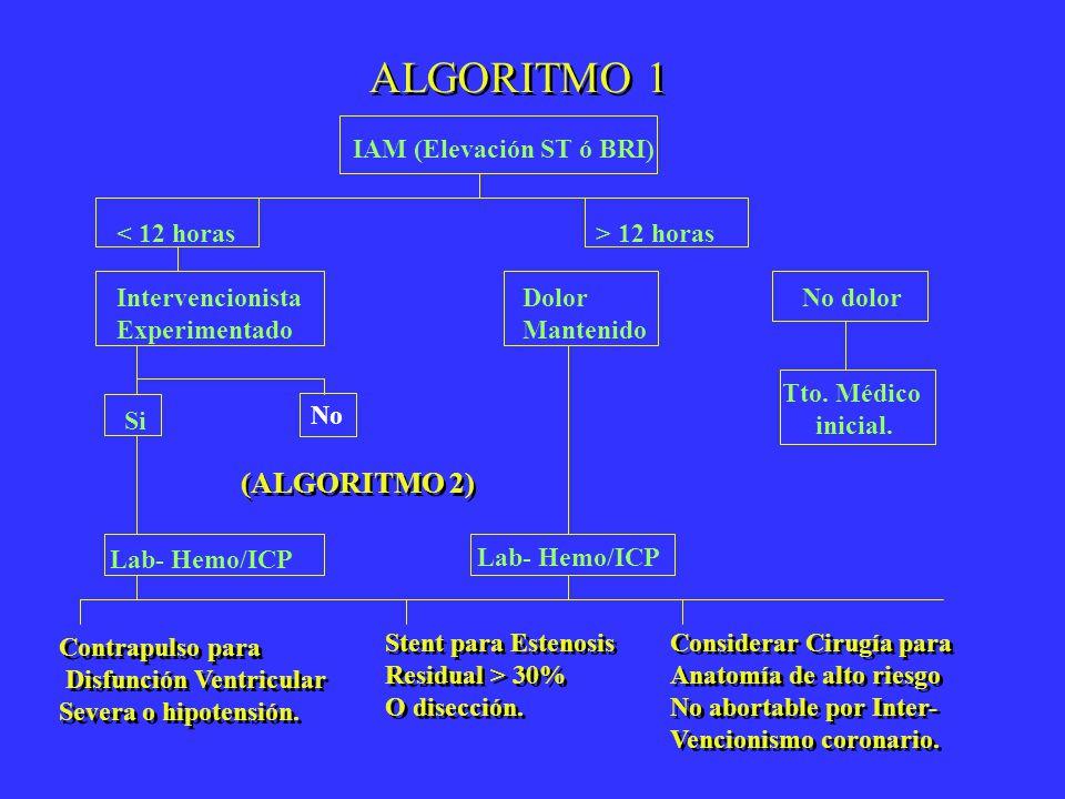 ALGORITMO 1 IAM (Elevación ST ó BRI) 12 horas Intervencionista Dolor No dolor Experimentado Mantenido Tto. Médico inicial. No Si Lab- Hemo/ICP (ALGORI