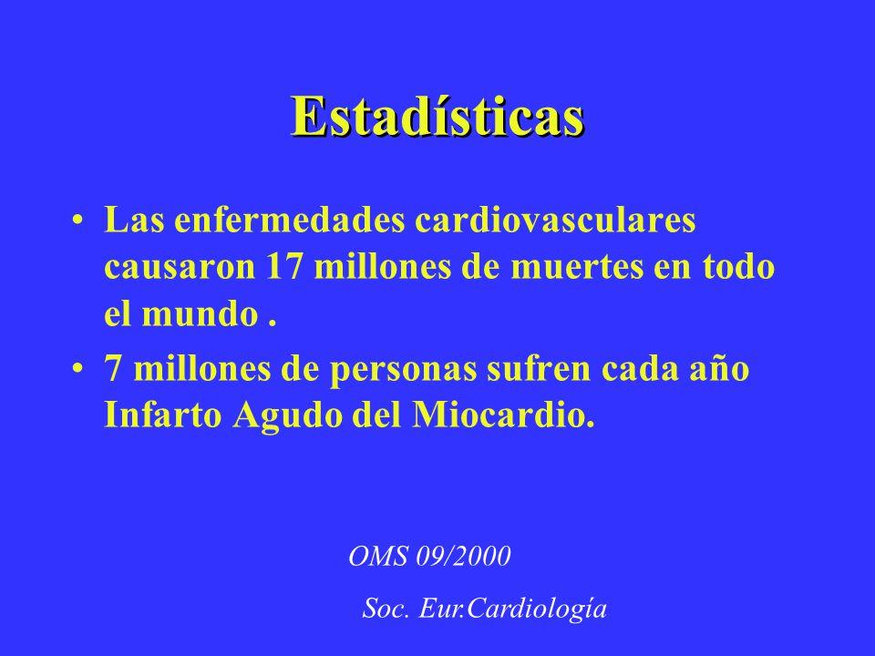 Estadísticas Las enfermedades cardiovasculares causaron 17 millones de muertes en todo el mundo. 7 millones de personas sufren cada año Infarto Agudo
