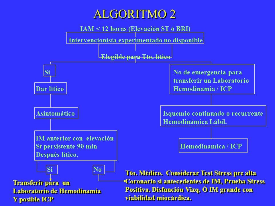 ALGORITMO 2 IAM < 12 horas (Elevación ST ó BRI) Intervencionista experimentado no disponible Elegible para Tto. lítico SiNo de emergencia para transfe