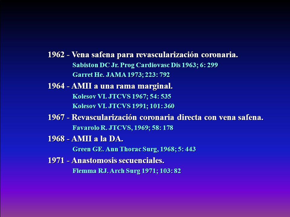 1962 - Vena safena para revascularización coronaria. Sabiston DC Jr. Prog Cardiovasc Dis 1963; 6: 299 Garret He. JAMA 1973; 223: 792 1964 - AMII a una