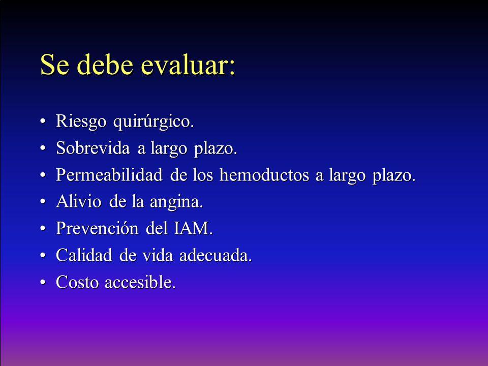 Se debe evaluar: Riesgo quirúrgico. Sobrevida a largo plazo. Permeabilidad de los hemoductos a largo plazo. Alivio de la angina. Prevención del IAM. C