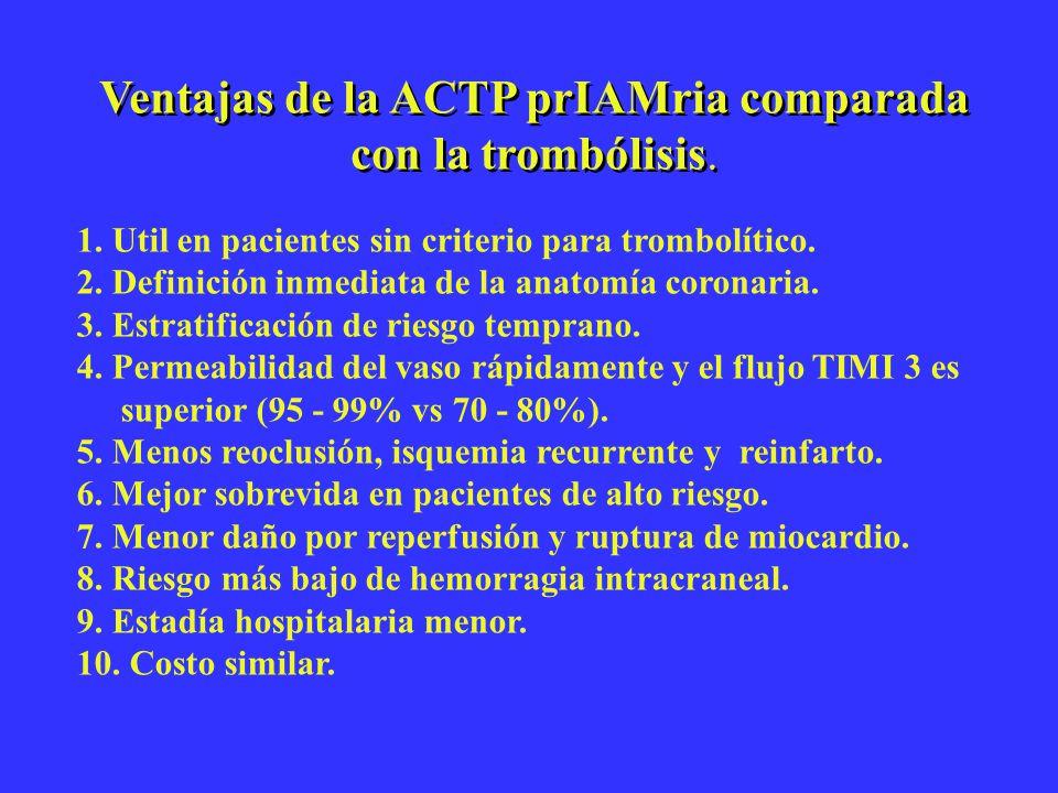 1. Util en pacientes sin criterio para trombolítico. 2. Definición inmediata de la anatomía coronaria. 3. Estratificación de riesgo temprano. 4. Perme