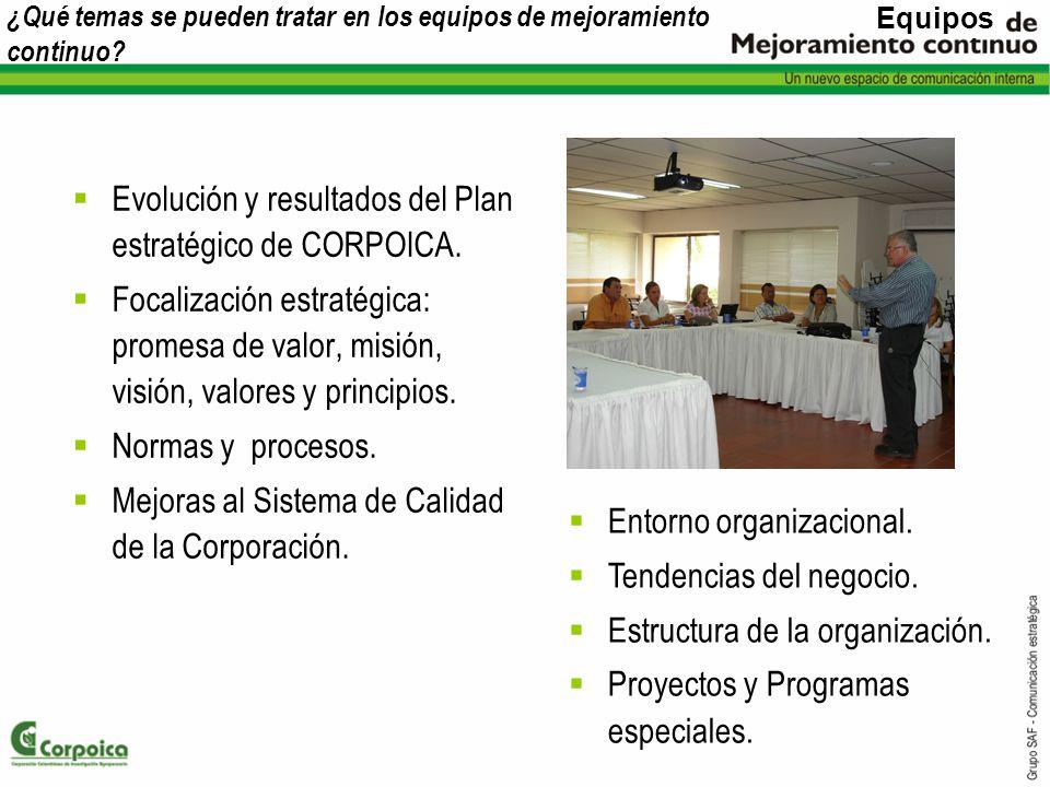 ¿Qué temas se pueden tratar en los equipos de mejoramiento continuo? Evolución y resultados del Plan estratégico de CORPOICA. Focalización estratégica