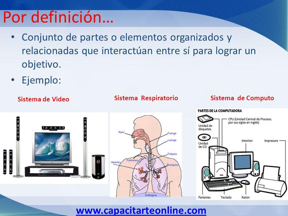 www.capacitarteonline.com Por definición… Conjunto de partes o elementos organizados y relacionadas que interactúan entre sí para lograr un objetivo.