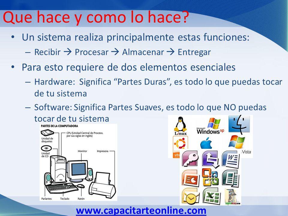 www.capacitarteonline.com Que hace y como lo hace? Un sistema realiza principalmente estas funciones: – Recibir Procesar Almacenar Entregar Para esto