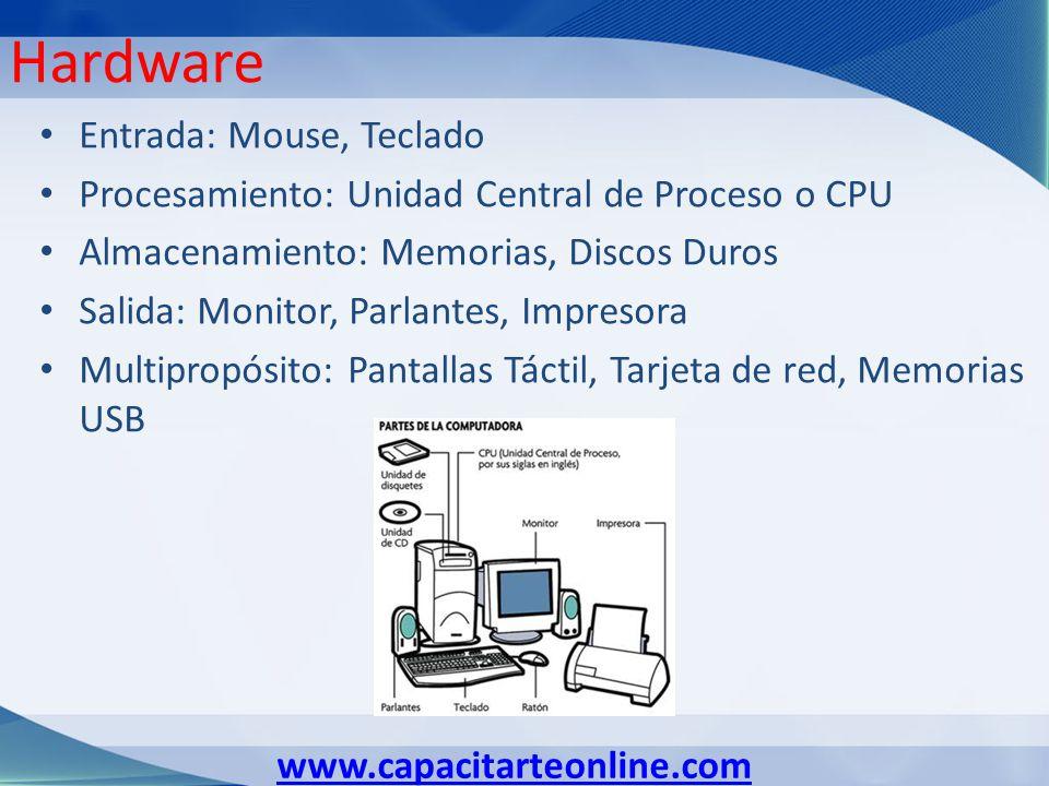 www.capacitarteonline.com Hardware Entrada: Mouse, Teclado Procesamiento: Unidad Central de Proceso o CPU Almacenamiento: Memorias, Discos Duros Salida: Monitor, Parlantes, Impresora Multipropósito: Pantallas Táctil, Tarjeta de red, Memorias USB