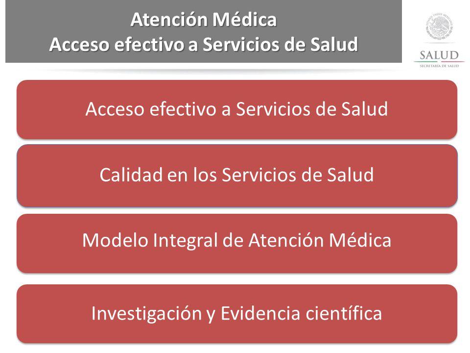 Acceso efectivo a Servicios de Salud Calidad en los Servicios de Salud Modelo Integral de Atención Médica Investigación y Evidencia científica