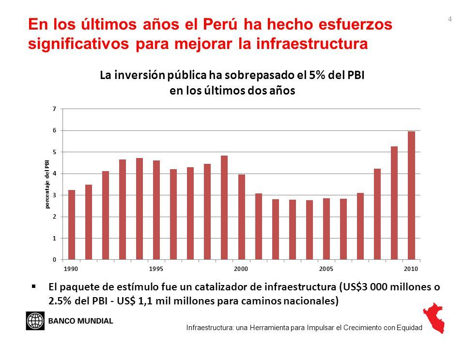 5 La calidad de los servicios de infraestructura en Perú varía dependiendo del sector La calidad de la infraestructura según encuesta de percepción (FEM, 2009-2010) Infraestructura: una Herramienta para Impulsar el Crecimiento con Equidad