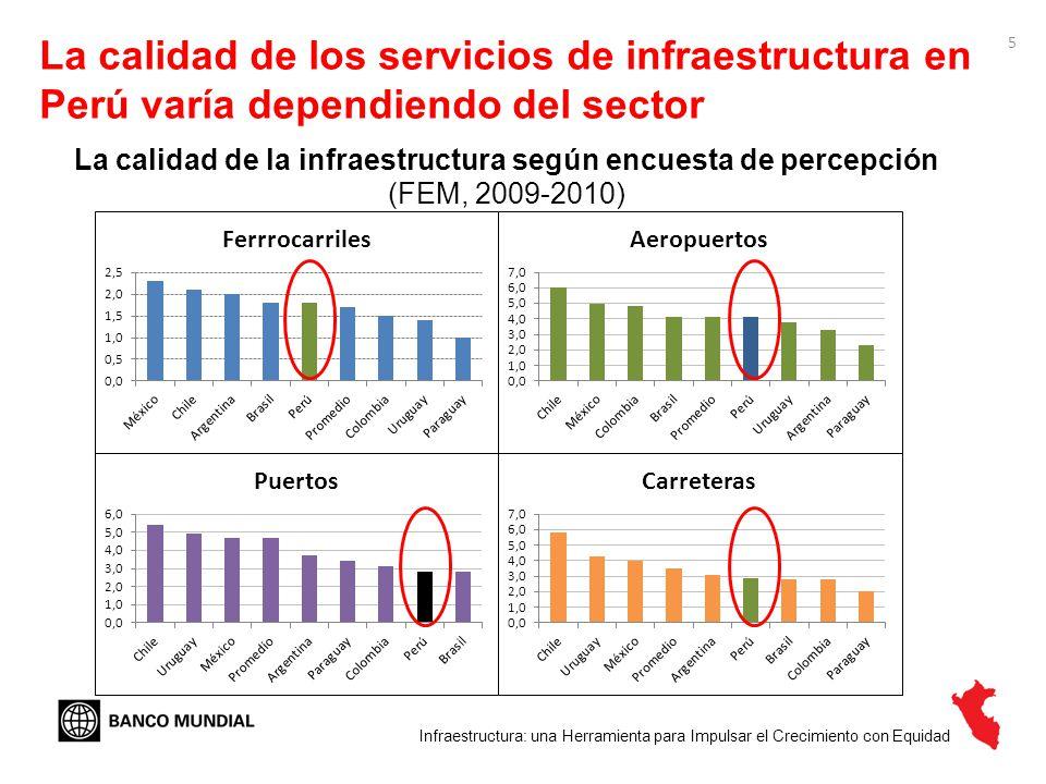 6 En acceso a servicios básicos también se refleja una brecha respecto a otros países de la región Infraestructura: una Herramienta para Impulsar el Crecimiento con Equidad
