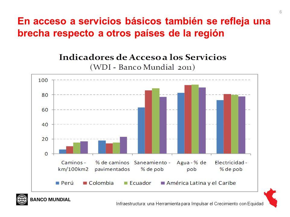 7 Invertir en infraestructura es esencial para sostener el crecimiento y hacerlo más incluyente Infraestructura: una Herramienta para Impulsar el Crecimiento con Equidad Para sostener un crecimiento de alrededor de 6% Para competir en el mercado mundial (mejora de los servicios logísticos e infraestructura) Para mejorar la equidad (por ejemplo, solo 32% de la población rural tiene acceso a electricidad) El reto es grande: para alcanzar el nivel de infraestructura de los líderes asiáticos Perú debería invertir entre 6 y 10% del PBI durante 20 años.