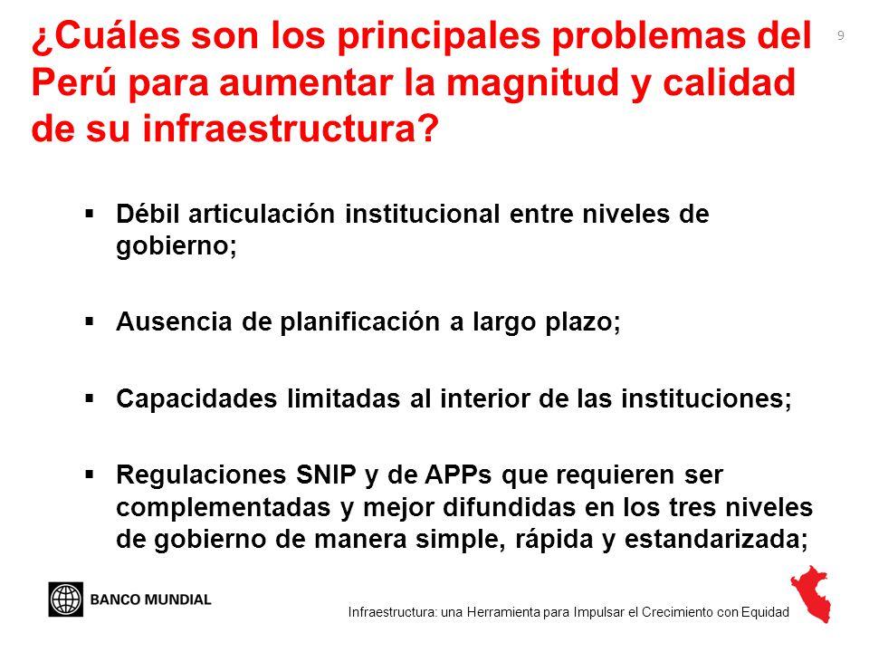 10 Algunas Areas de Acción Mejorar la articulación de las entidades ligadas a la planificación de la inversión pública: Mayor eficiencia en el uso de recursos (ya en uso y nuevos); El desarrollo y crecimiento de las regiones de manera sostenible; Fortalecer las capacidades institucionales y sostenerlas en el tiempo: Tanto a nivel regional/municipal como nacional (ProInversión, SNIP, reguladores); Blindar técnicamente a las instituciones; Trabajar aspectos de las regulaciones SNIP (externalidades) y de APPs (metodología del comparador público-privado o interacción inter-institucional fluida y eficiente).