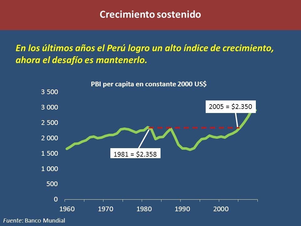Crecimiento sostenido PBI per capita en constante 2000 US$ Fuente: Banco Mundial En los últimos años el Perú logro un alto índice de crecimiento, ahora el desafío es mantenerlo.