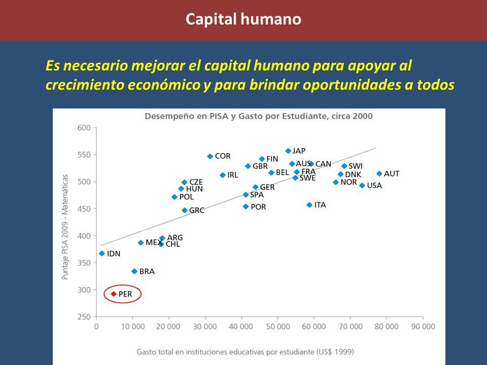 Capital humano Es necesario mejorar el capital humano para apoyar al crecimiento económico y para brindar oportunidades a todos