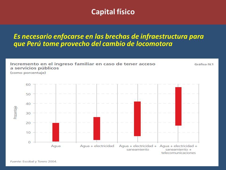 Capital físico Es necesario enfocarse en las brechas de infraestructura para que Perú tome provecho del cambio de locomotora