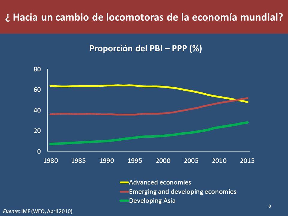 8 Fuente: IMF (WEO, April 2010) ¿ Hacia un cambio de locomotoras de la economía mundial.
