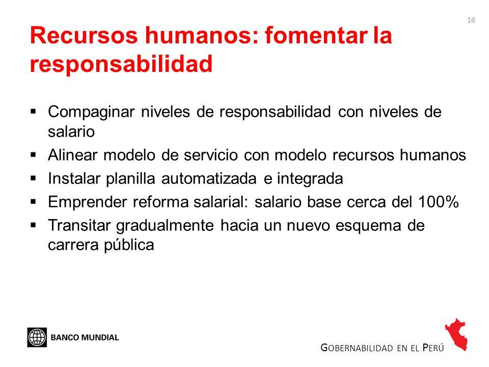 16 Recursos humanos: fomentar la responsabilidad Compaginar niveles de responsabilidad con niveles de salario Alinear modelo de servicio con modelo re