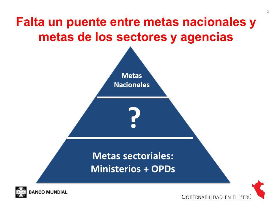 Falta un puente entre metas nacionales y metas de los sectores y agencias G OBERNABILIDAD EN EL P ERÚ 5 Metas Nacionales Metas sectoriales: Ministerio