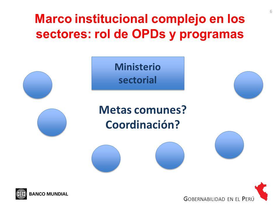 Marco institucional complejo en los sectores: rol de OPDs y programas Ministerio sectorial Ministerio sectorial Metas comunes? Coordinación? G OBERNAB