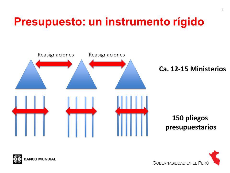 7 Presupuesto: un instrumento rígido G OBERNABILIDAD EN EL P ERÚ Ca. 12-15 Ministerios 150 pliegos presupuestarios Reasignaciones
