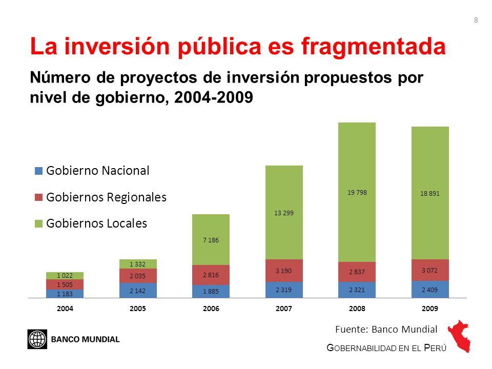 8 La inversión pública es fragmentada Número de proyectos de inversión propuestos por nivel de gobierno, 2004-2009 G OBERNABILIDAD EN EL P ERÚ Fuente: