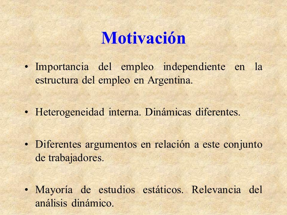 Motivación Importancia del empleo independiente en la estructura del empleo en Argentina. Heterogeneidad interna. Dinámicas diferentes. Diferentes arg
