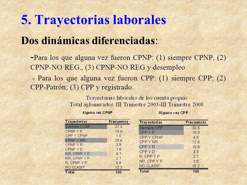 5. Trayectorias laborales Dos dinámicas diferenciadas: - Para los que alguna vez fueron CPNP: (1) siempre CPNP, (2) CPNP-NO REG., (3) CPNP-NO REG y de