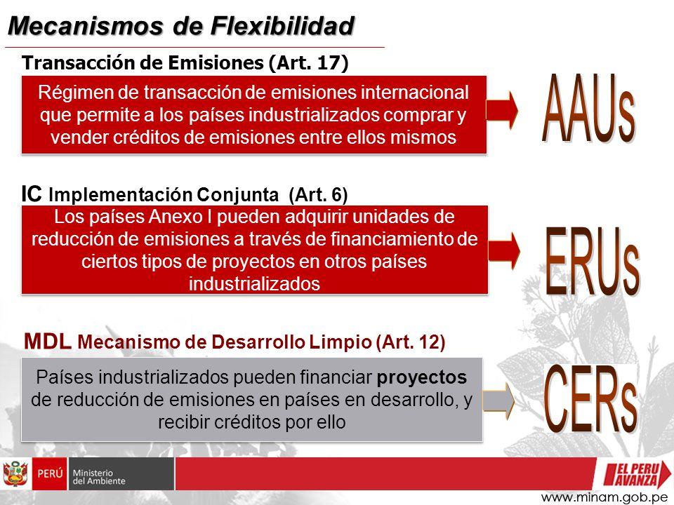 Los países Anexo I pueden adquirir unidades de reducción de emisiones a través de financiamiento de ciertos tipos de proyectos en otros países industrializados IC Implementación Conjunta (Art.