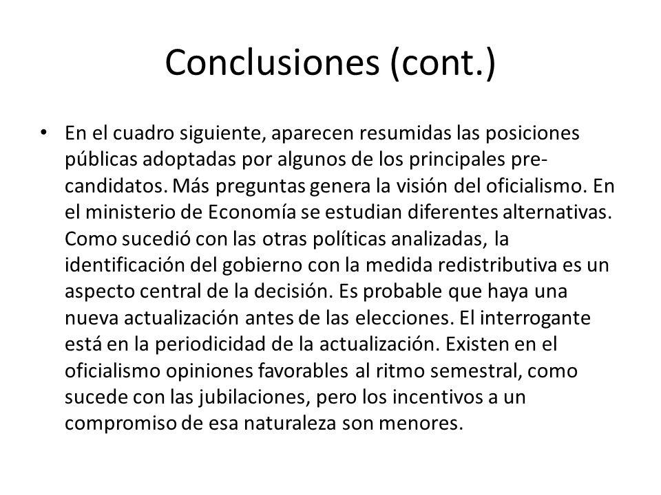 Conclusiones (cont.) En el cuadro siguiente, aparecen resumidas las posiciones públicas adoptadas por algunos de los principales pre- candidatos.