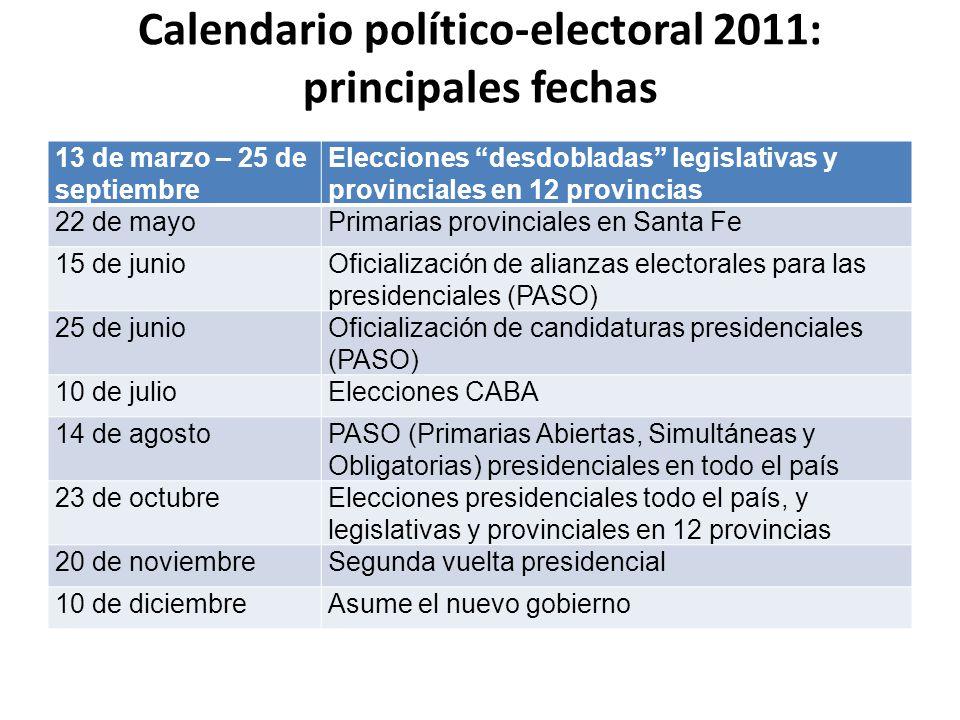2011: elecciones concurrentes ProvinciaFechaGobernadorSenadores nac.