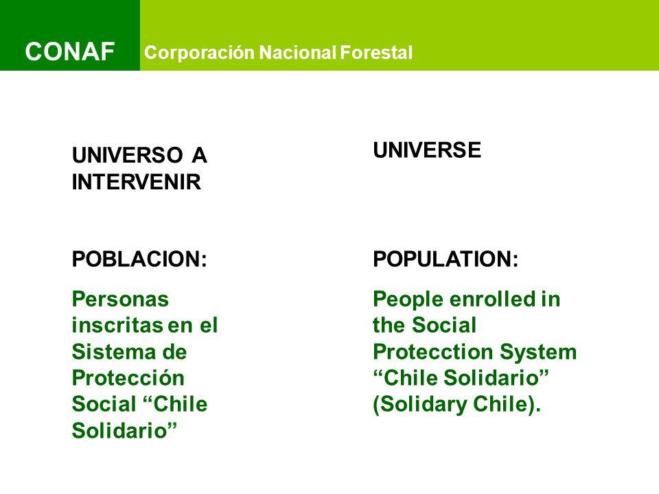 Título del Documento y Título del Documento IMAGEN Corporación Nacional Forestal CONAF UNIVERSO A INTERVENIR POBLACION: Personas inscritas en el Siste