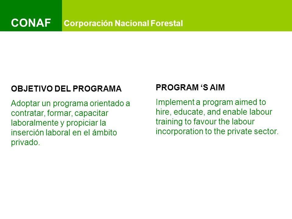 Título del Documento y Título del Documento IMAGEN Corporación Nacional Forestal CONAF OBJETIVO DEL PROGRAMA Adoptar un programa orientado a contratar, formar, capacitar laboralmente y propiciar la inserción laboral en el ámbito privado.