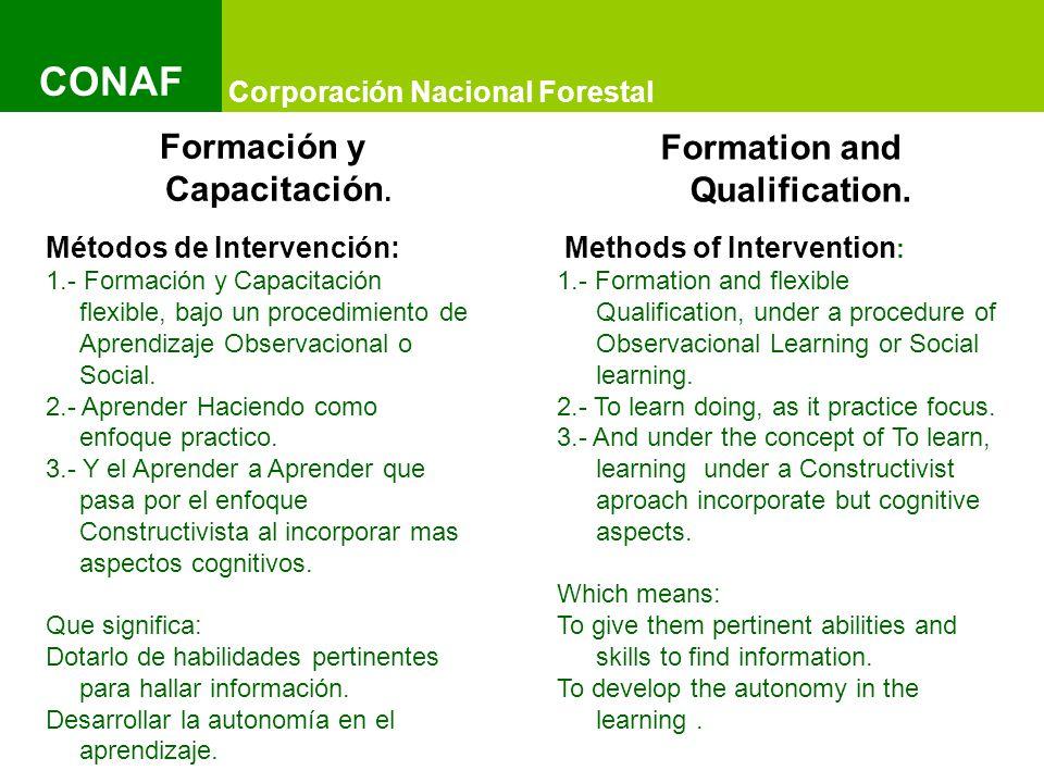 Título del Documento y Título del Documento IMAGEN Título del Documento y Título del Documento IMAGEN Corporación Nacional Forestal CONAF Formación y Capacitación.