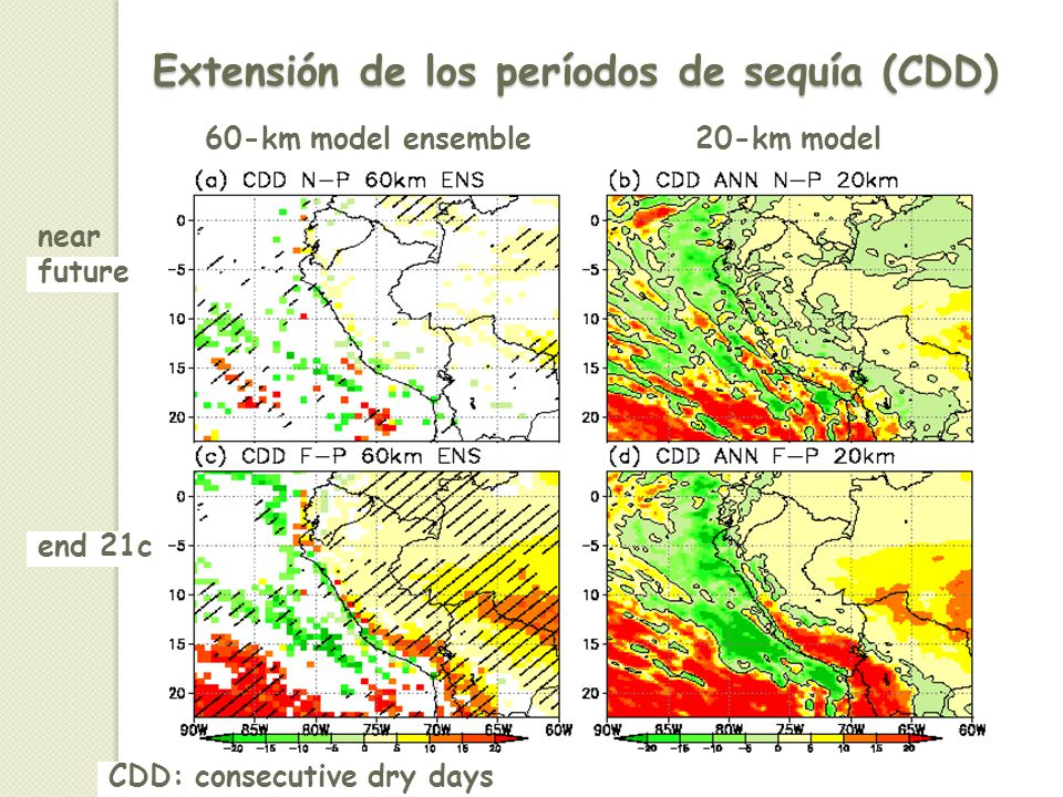 near future end 21c Extensión de los períodos de sequía (CDD) 20-km model60-km model ensemble CDD: consecutive dry days