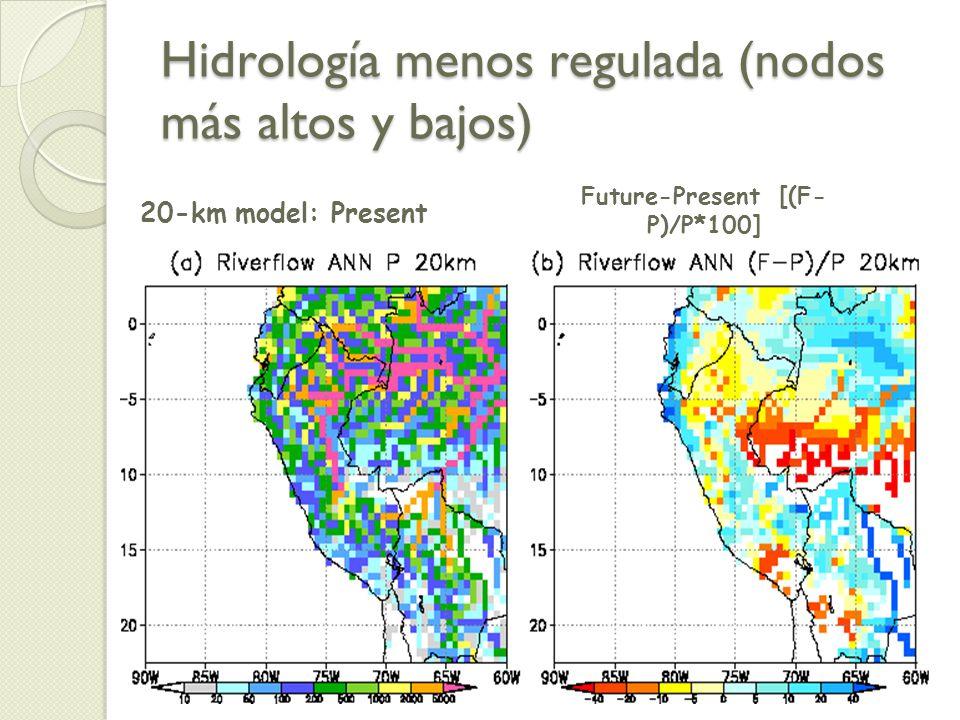 Hidrología menos regulada (nodos más altos y bajos) 20-km model: Present Future-Present [(F- P)/P*100]