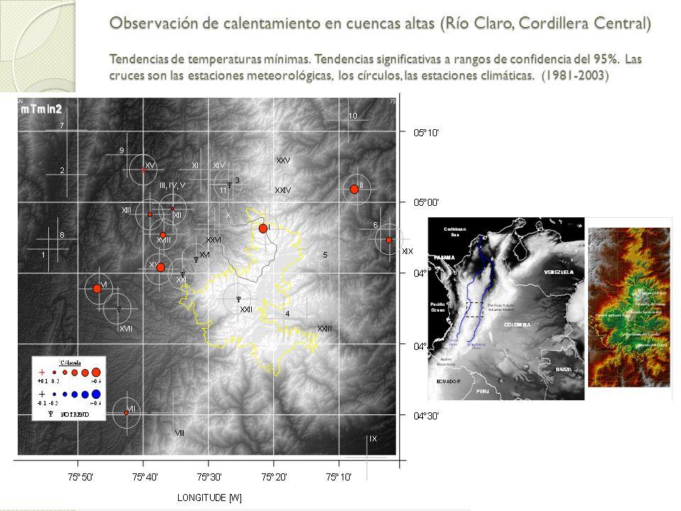 Observación de calentamiento en cuencas altas (Río Claro, Cordillera Central) Tendencias de temperaturas mínimas. Tendencias significativas a rangos d