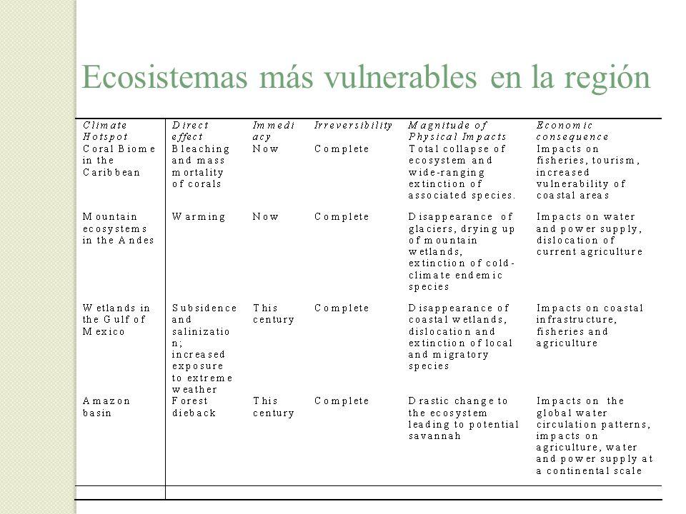 Ecosistemas más vulnerables en la región