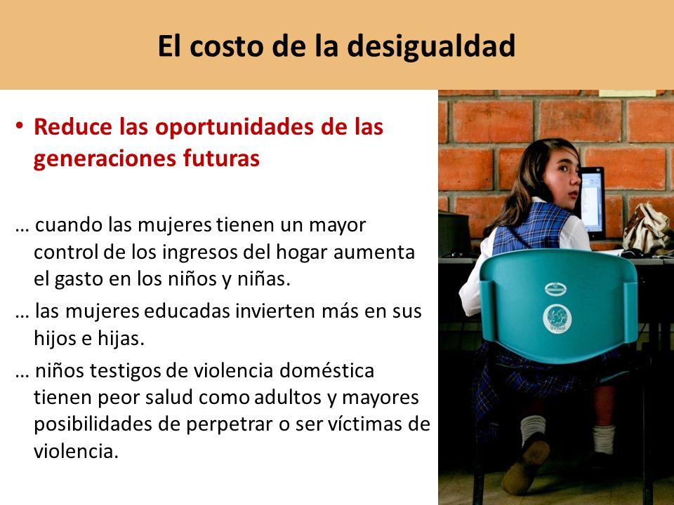 Reduce las oportunidades de las generaciones futuras … cuando las mujeres tienen un mayor control de los ingresos del hogar aumenta el gasto en los niños y niñas.