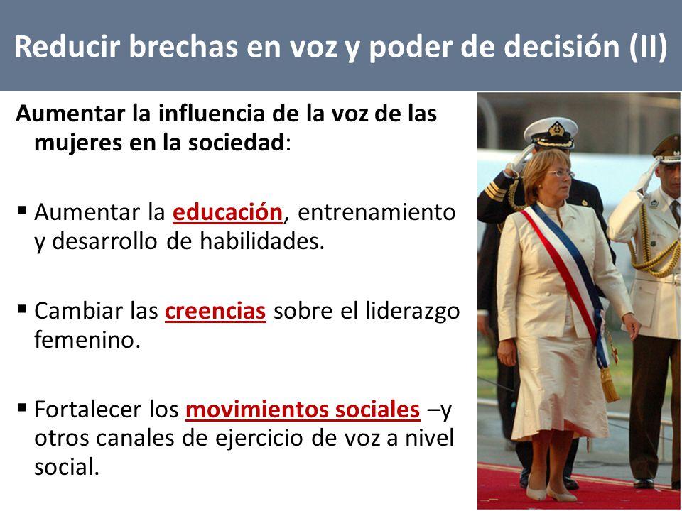 Aumentar la influencia de la voz de las mujeres en la sociedad: Aumentar la educación, entrenamiento y desarrollo de habilidades.