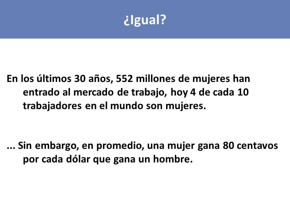 México 80¢ Ecuador 90 ¢ Alemania 62¢ Bangladesh 12¢ Nigeria 60¢ Por cada dólar que gana un hombre, una mujer recibe… Malawi 90¢ Sri Lanka 50 ¢