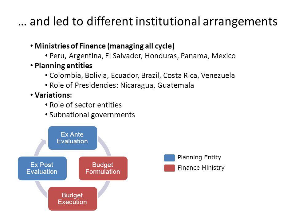 29 Gobierno de Chile | Ministerio de Planificación … with geo-referencing Source: MIDEPLAN, Chile