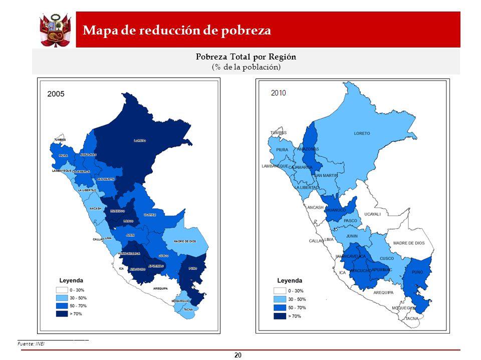 20 Pobreza Total por Región (% de la población) Mapa de reducción de pobreza ____________________ Fuente: INEI