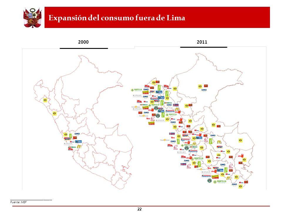 22 20002011 Expansión del consumo fuera de Lima ____________________ Fuente: MEF