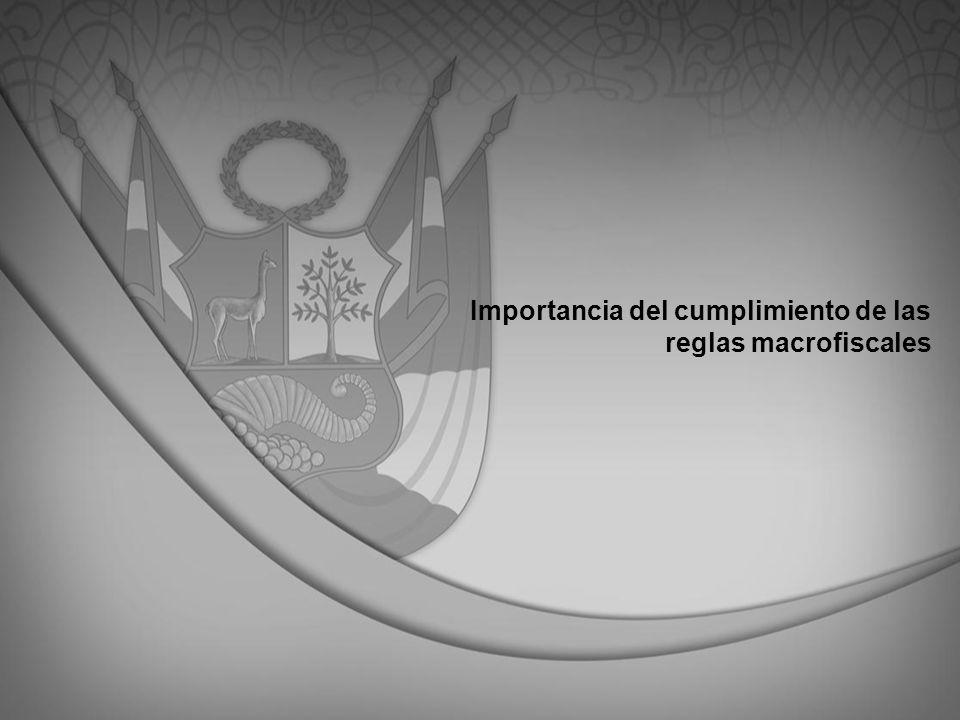 Importancia del cumplimiento de las reglas macrofiscales