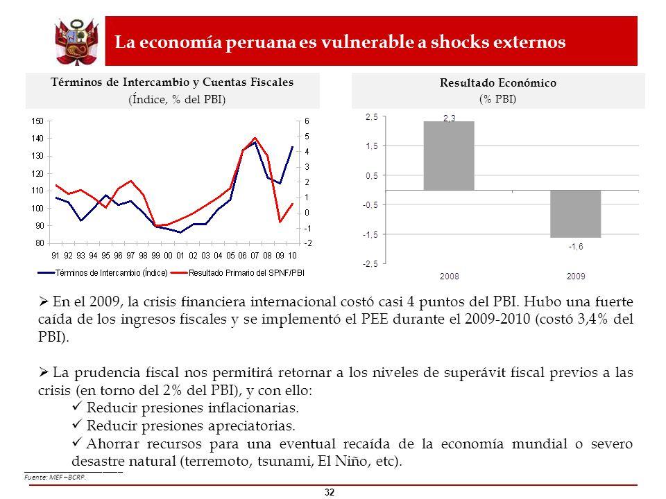32 ____________________ Fuente: MEF –BCRP. Resultado Económico (% PBI) La economía peruana es vulnerable a shocks externos Términos de Intercambio y C